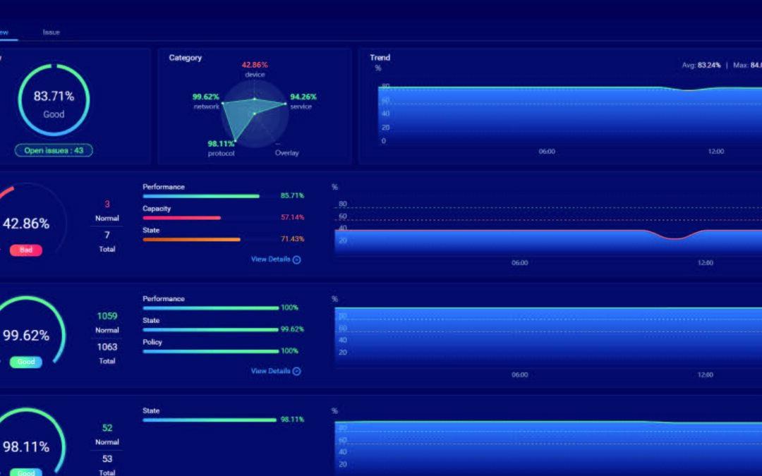 Netzwerkmanagement leicht gemacht mit dem Huawei iMaster NCE